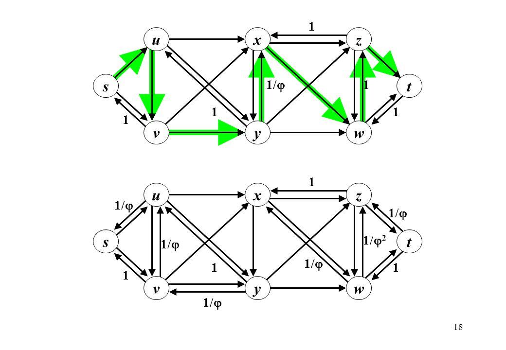 18 1 1 1 1 1/ 1/ 2 1/ u s v t x y z w 1 1 1 1 1 u s v t x y z w