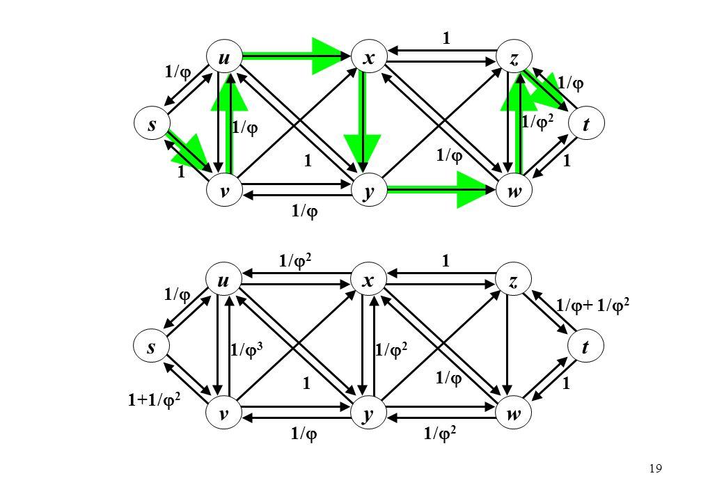 19 1 1 1 1 1/ 1/ 2 1/ u s v t x y z w 1 1+1/ 2 1 1 1/ 1/ + 1/ 2 1/ 3 1/ 2 u s v t x y z w