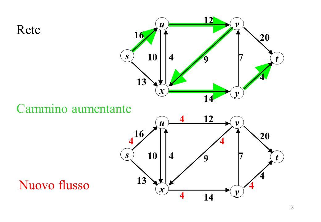2 Cammino aumentante u 20 12 16 s y x v 13 1074 14 9 4 t Rete u 20 12 16 s y x v 13 1074 14 9 4 t 4 4 4 4 4 Nuovo flusso