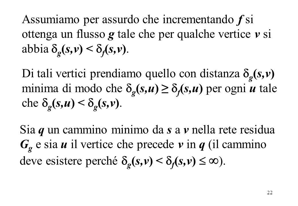 22 Assumiamo per assurdo che incrementando f si ottenga un flusso g tale che per qualche vertice v si abbia g (s,v) < f (s,v). Sia q un cammino minimo