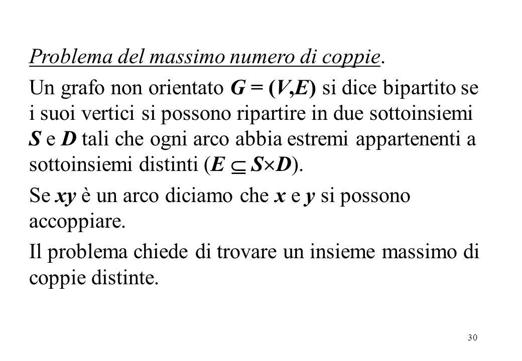 30 Problema del massimo numero di coppie. Un grafo non orientato G = (V,E) si dice bipartito se i suoi vertici si possono ripartire in due sottoinsiem