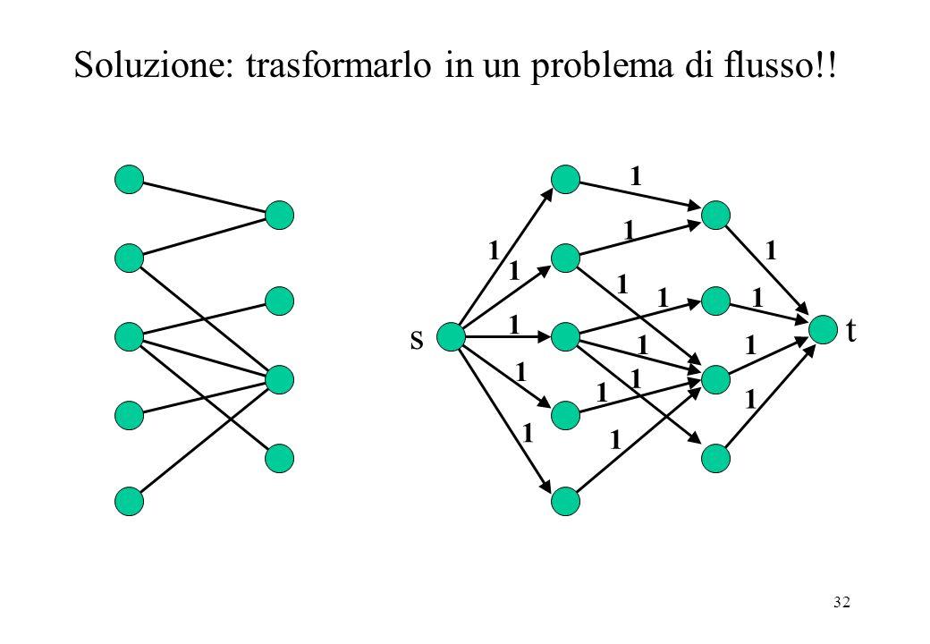 32 Soluzione: trasformarlo in un problema di flusso!! s t 1 1 1 1 1 1 1 1 1 1 1 1 1 1 1 1 1