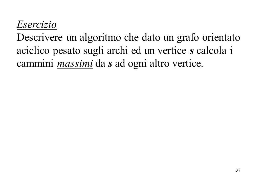 37 Esercizio Descrivere un algoritmo che dato un grafo orientato aciclico pesato sugli archi ed un vertice s calcola i cammini massimi da s ad ogni al