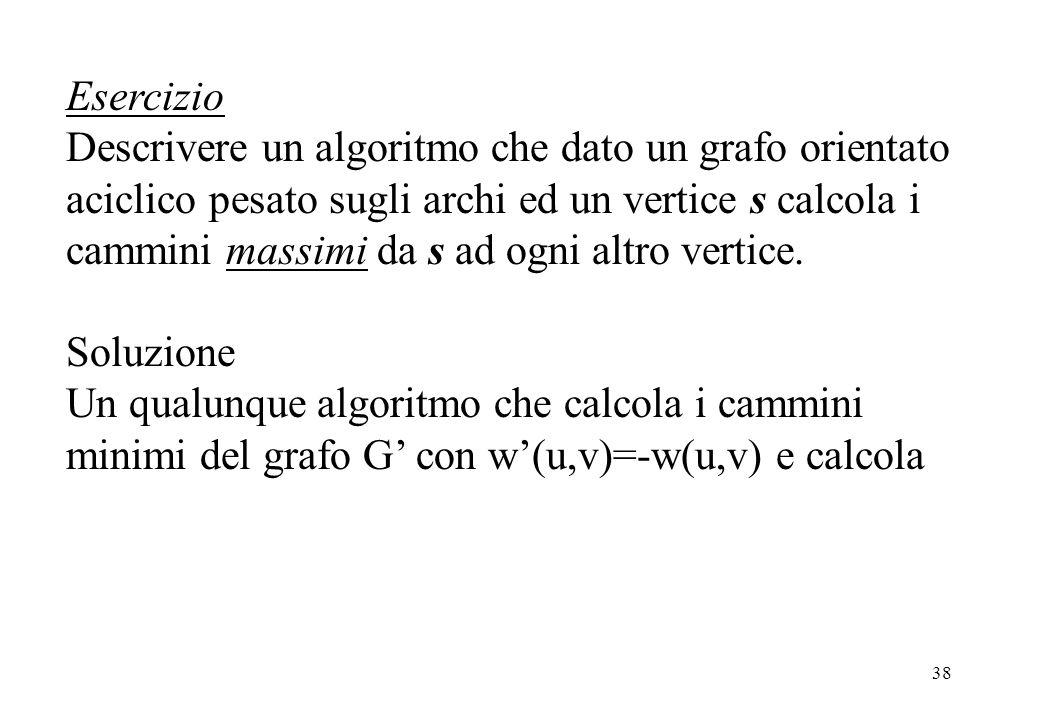 38 Esercizio Descrivere un algoritmo che dato un grafo orientato aciclico pesato sugli archi ed un vertice s calcola i cammini massimi da s ad ogni al