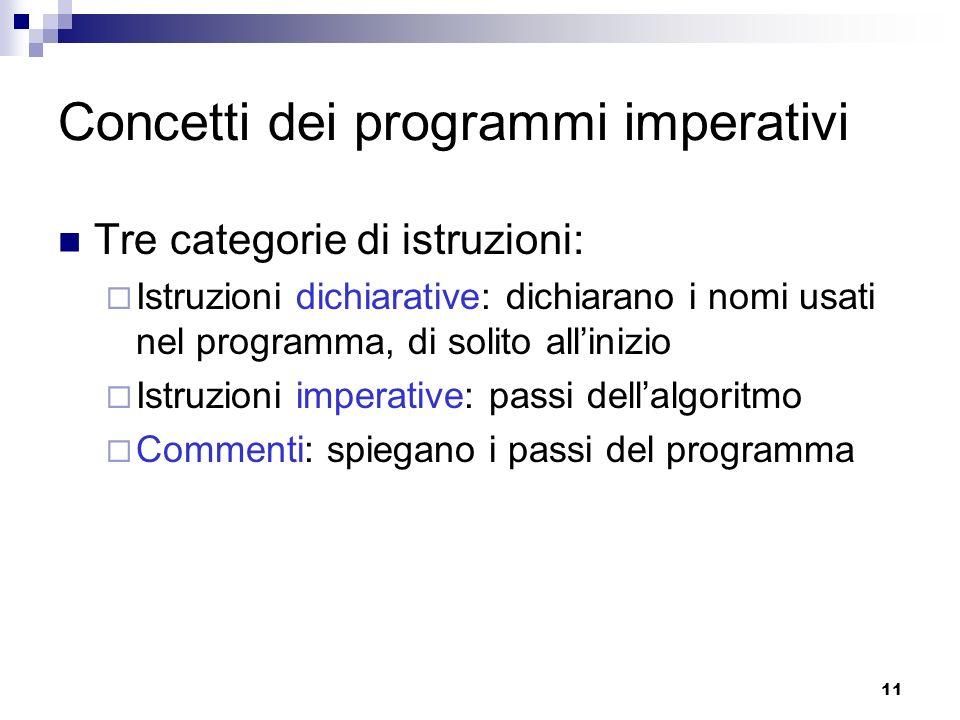 11 Concetti dei programmi imperativi Tre categorie di istruzioni: Istruzioni dichiarative: dichiarano i nomi usati nel programma, di solito allinizio