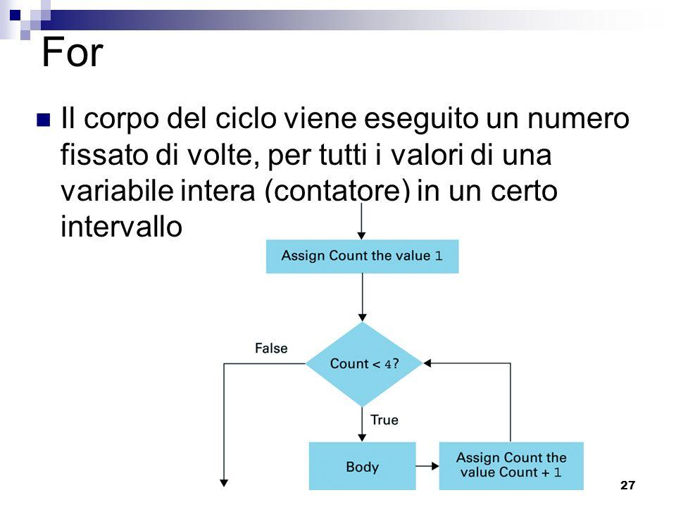 27 For Il corpo del ciclo viene eseguito un numero fissato di volte, per tutti i valori di una variabile intera (contatore) in un certo intervallo