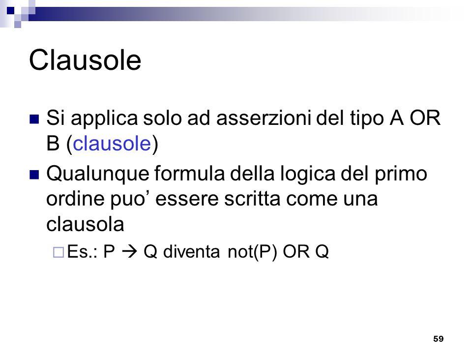 59 Clausole Si applica solo ad asserzioni del tipo A OR B (clausole) Qualunque formula della logica del primo ordine puo essere scritta come una claus