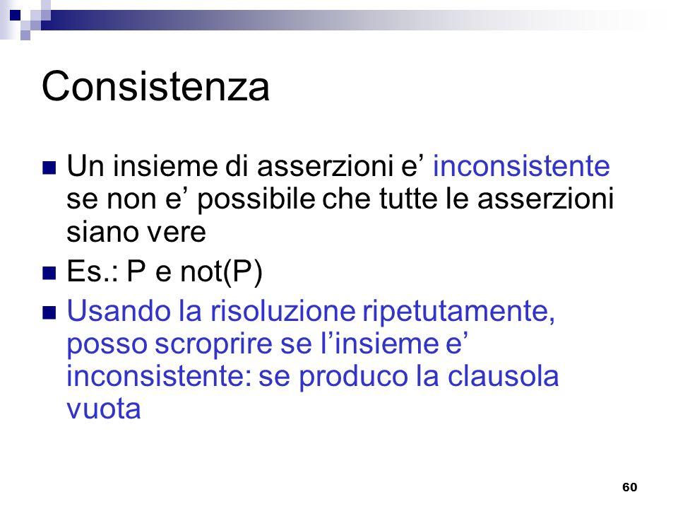 60 Consistenza Un insieme di asserzioni e inconsistente se non e possibile che tutte le asserzioni siano vere Es.: P e not(P) Usando la risoluzione ri