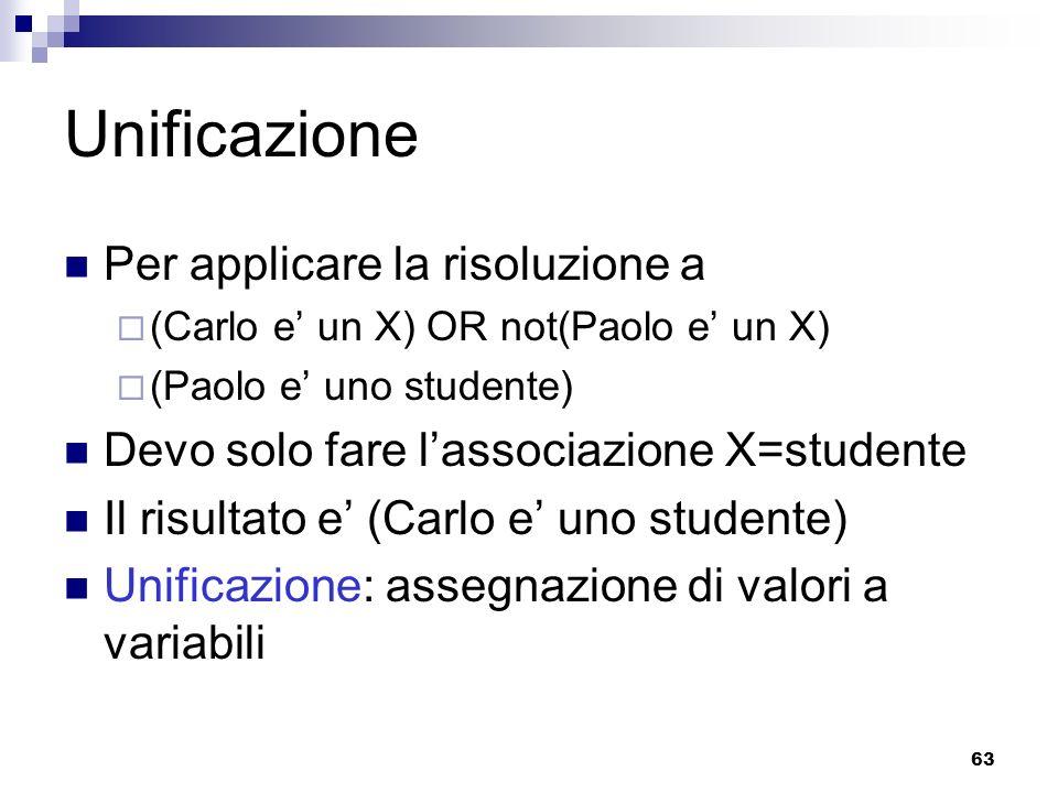 63 Unificazione Per applicare la risoluzione a (Carlo e un X) OR not(Paolo e un X) (Paolo e uno studente) Devo solo fare lassociazione X=studente Il r