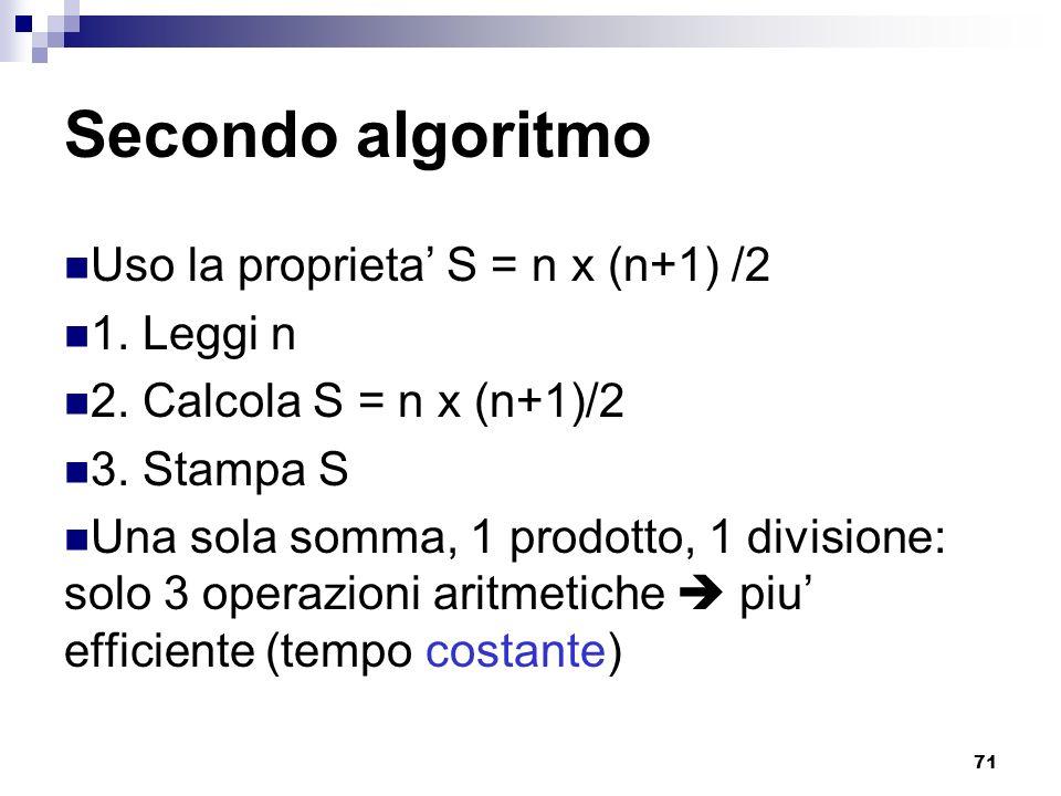 71 Uso la proprieta S = n x (n+1) /2 1. Leggi n 2. Calcola S = n x (n+1)/2 3. Stampa S Una sola somma, 1 prodotto, 1 divisione: solo 3 operazioni arit