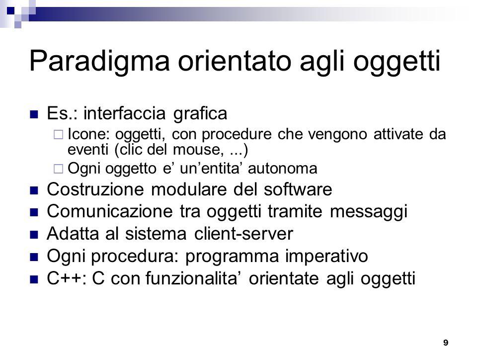 9 Paradigma orientato agli oggetti Es.: interfaccia grafica Icone: oggetti, con procedure che vengono attivate da eventi (clic del mouse,...) Ogni ogg