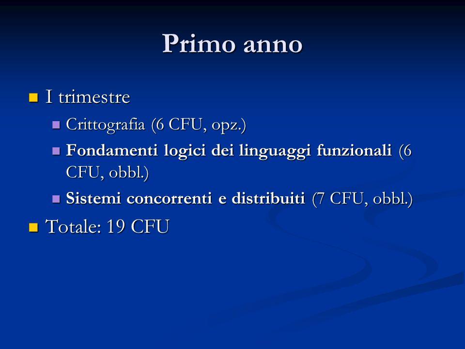 Primo anno I trimestre I trimestre Crittografia (6 CFU, opz.) Crittografia (6 CFU, opz.) Fondamenti logici dei linguaggi funzionali (6 CFU, obbl.) Fon