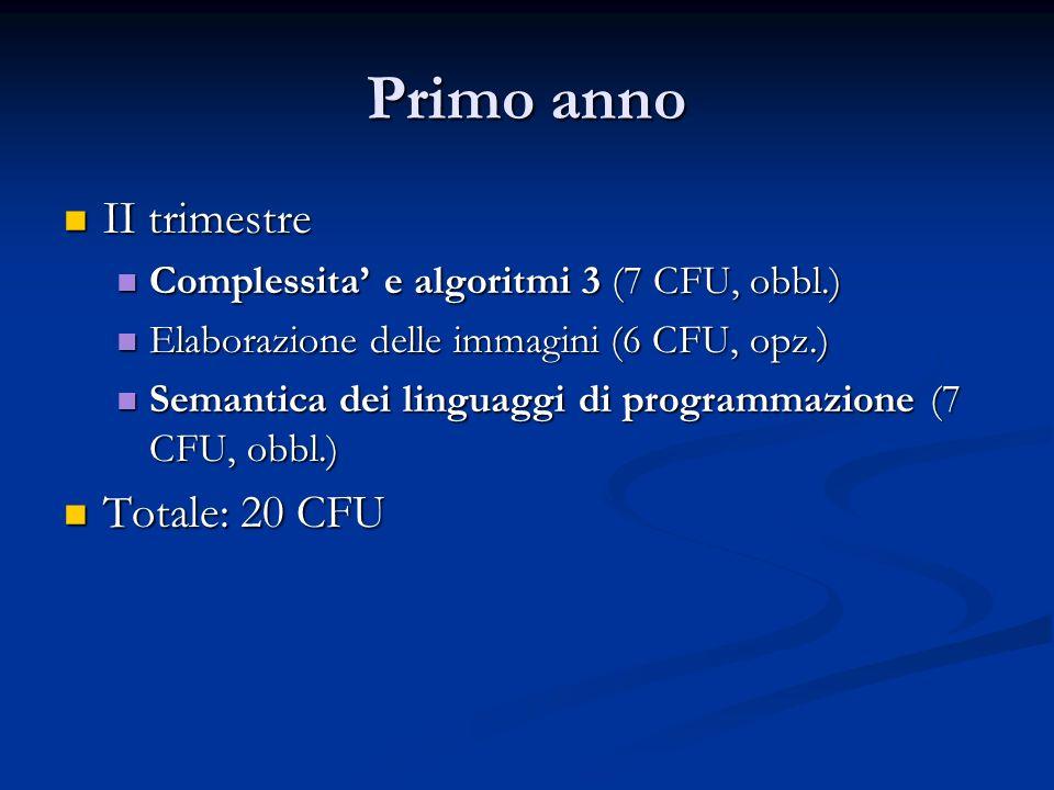 Primo anno II trimestre II trimestre Complessita e algoritmi 3 (7 CFU, obbl.) Complessita e algoritmi 3 (7 CFU, obbl.) Elaborazione delle immagini (6