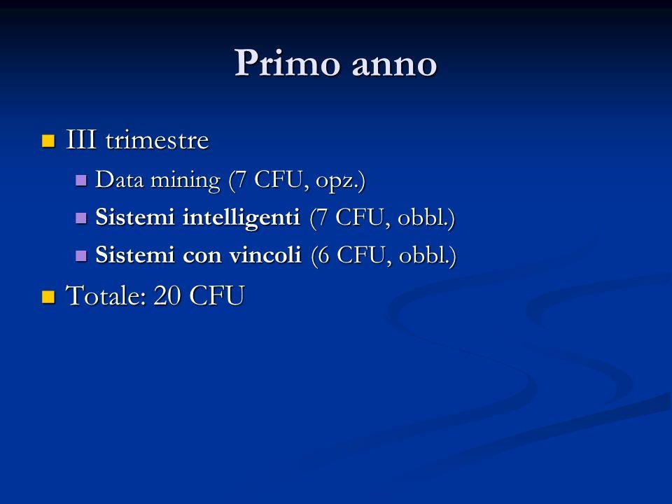 Primo anno III trimestre III trimestre Data mining (7 CFU, opz.) Data mining (7 CFU, opz.) Sistemi intelligenti (7 CFU, obbl.) Sistemi intelligenti (7