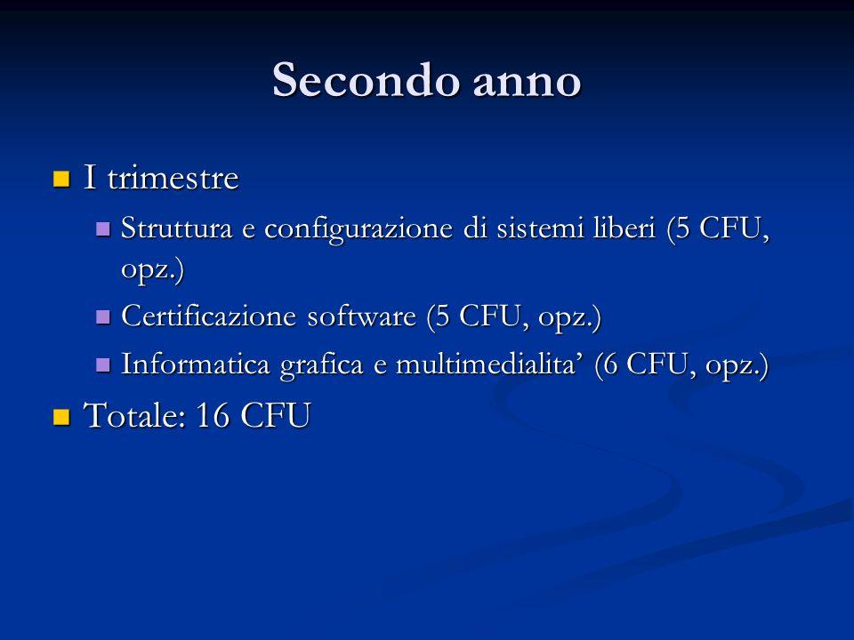 Secondo anno I trimestre I trimestre Struttura e configurazione di sistemi liberi (5 CFU, opz.) Struttura e configurazione di sistemi liberi (5 CFU, o