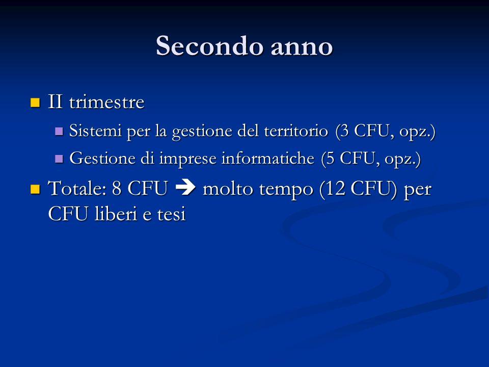Secondo anno II trimestre II trimestre Sistemi per la gestione del territorio (3 CFU, opz.) Sistemi per la gestione del territorio (3 CFU, opz.) Gesti