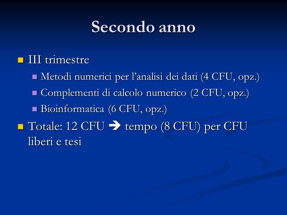 Secondo anno III trimestre III trimestre Metodi numerici per lanalisi dei dati (4 CFU, opz.) Metodi numerici per lanalisi dei dati (4 CFU, opz.) Compl