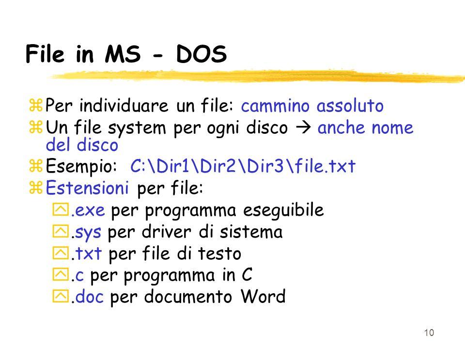 10 File in MS - DOS zPer individuare un file: cammino assoluto zUn file system per ogni disco anche nome del disco zEsempio: C:\Dir1\Dir2\Dir3\file.txt zEstensioni per file: y.exe per programma eseguibile y.sys per driver di sistema y.txt per file di testo y.c per programma in C y.doc per documento Word