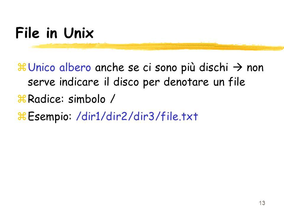 13 File in Unix zUnico albero anche se ci sono più dischi non serve indicare il disco per denotare un file zRadice: simbolo / zEsempio: /dir1/dir2/dir3/file.txt