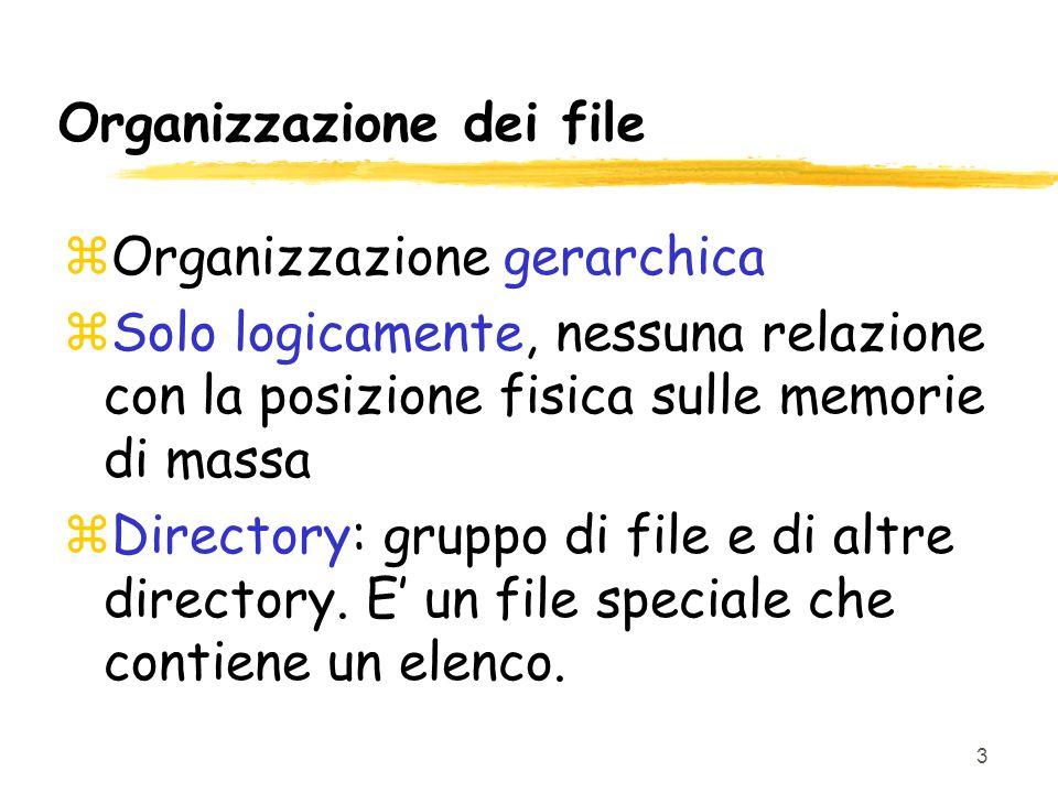 3 Organizzazione dei file zOrganizzazione gerarchica zSolo logicamente, nessuna relazione con la posizione fisica sulle memorie di massa zDirectory: gruppo di file e di altre directory.