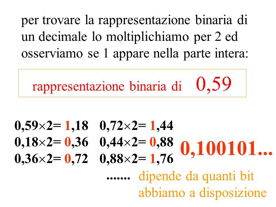 per trovare la rappresentazione binaria di un decimale lo moltiplichiamo per 2 ed osserviamo se 1 appare nella parte intera: 0,59 2= 1,18 0,18 2= 0,36
