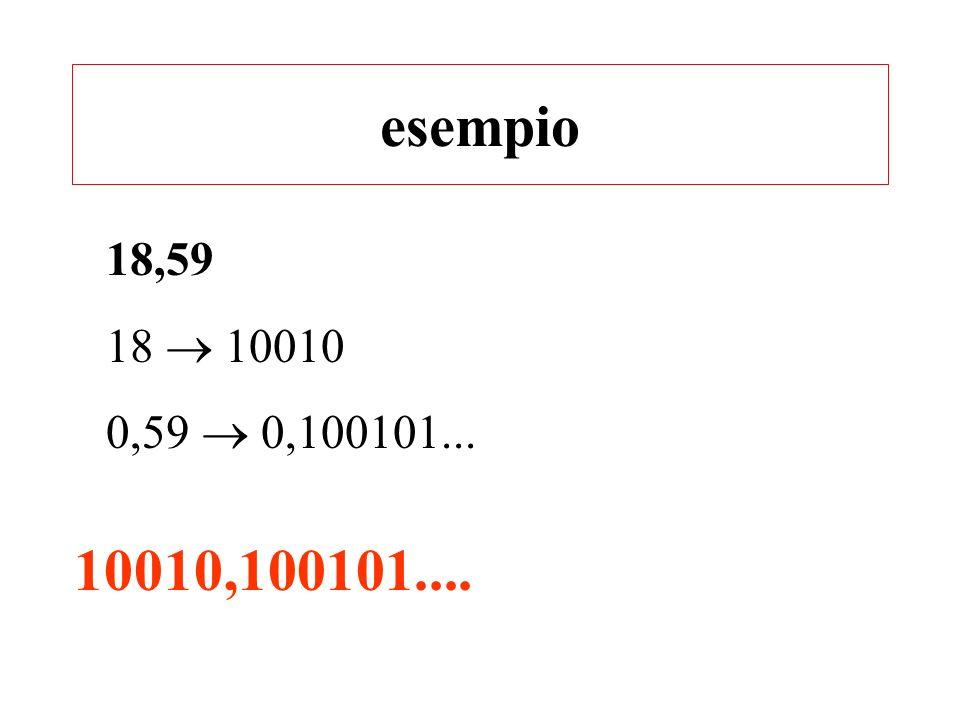 esempio 18,59 18 10010 0,59 0,100101... 10010,100101....
