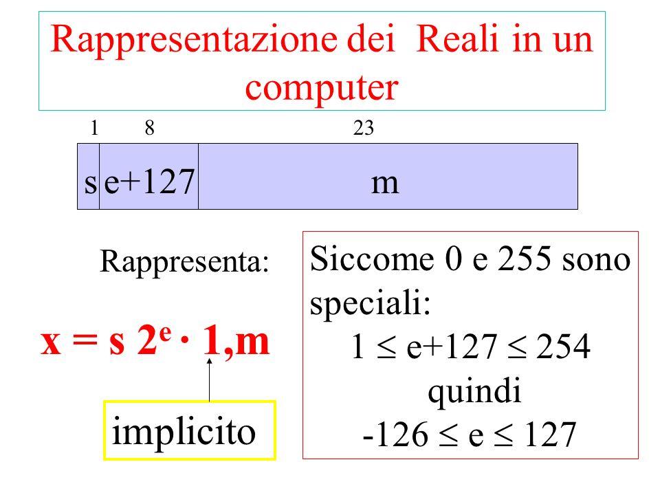 Rappresentazione dei Reali in un computer 1 8 23 s e+127 m Rappresenta: x = s 2 e · 1,m implicito Siccome 0 e 255 sono speciali: 1 e+127 254 quindi -1