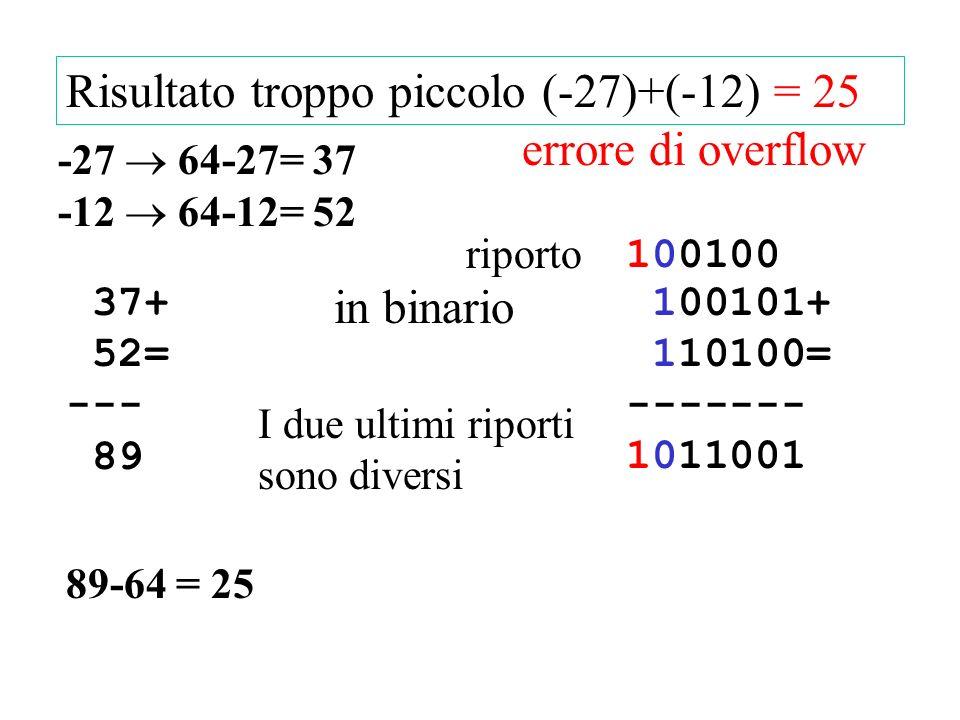 37+ 52= --- 89 Risultato troppo piccolo (-27)+(-12) 89-64 = 25 = 25 errore di overflow -27 64-27= 37 -12 64-12= 52 in binario 100101+ 110100= -------