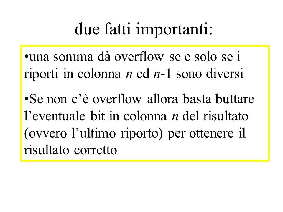 due fatti importanti: una somma dà overflow se e solo se i riporti in colonna n ed n-1 sono diversi Se non cè overflow allora basta buttare leventuale