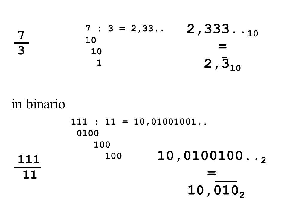 7 : 3 = 2,33.. 10 1 7373 in binario 111 11 111 : 11 = 10,01001001.. 0100 100 2,333.. 10 = 2,3 10 10,0100100.. 2 = 10,010 2
