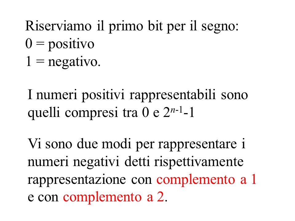 Riserviamo il primo bit per il segno: 0 = positivo 1 = negativo.