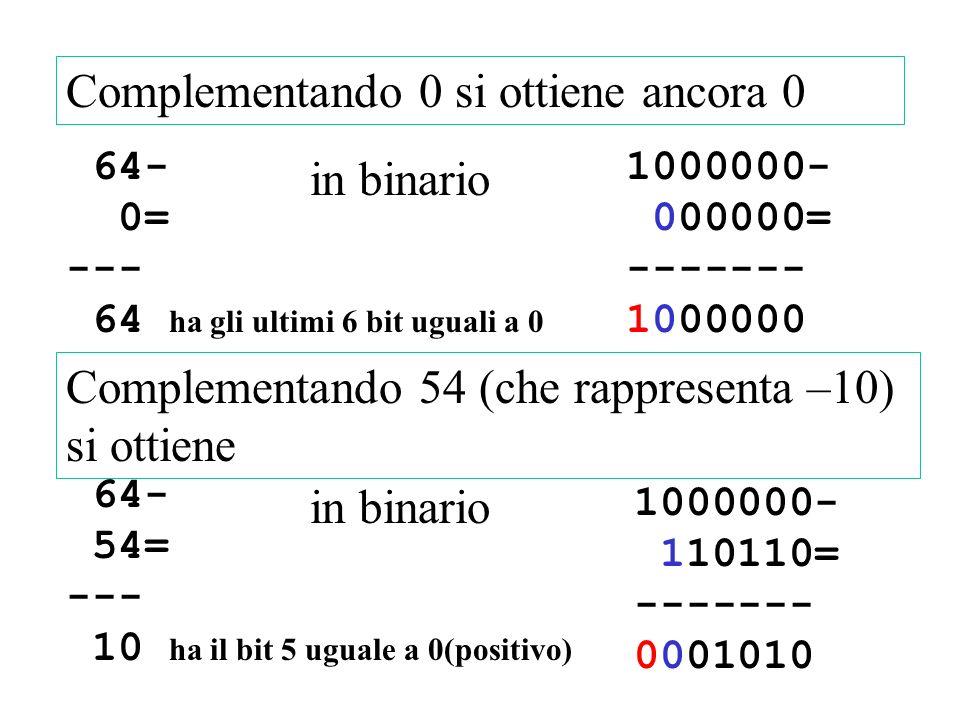 Complementando 0 si ottiene ancora 0 64- 0= --- 64 ha gli ultimi 6 bit uguali a 0 in binario 1000000- 000000= ------- 1000000 Complementando 54 (che rappresenta –10) si ottiene 64- 54= --- 10 ha il bit 5 uguale a 0(positivo) in binario 1000000- 110110= ------- 0001010
