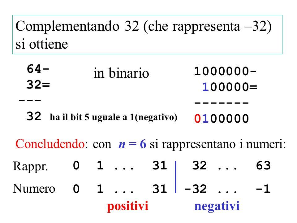 Complementando 32 (che rappresenta –32) si ottiene 64- 32= --- 32 ha il bit 5 uguale a 1(negativo) in binario 1000000- 100000= ------- 0100000 Concludendo: con n = 6 si rappresentano i numeri: 0 1...