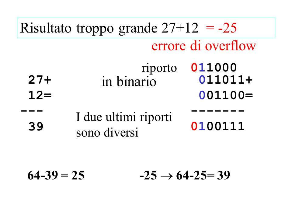 27+ 12= --- 39 Risultato troppo grande 27+12 64-39 = 25 -25 64-25= 39 = -25 errore di overflow in binario 011011+ 001100= ------- 0100111 011000011000 riporto I due ultimi riporti sono diversi