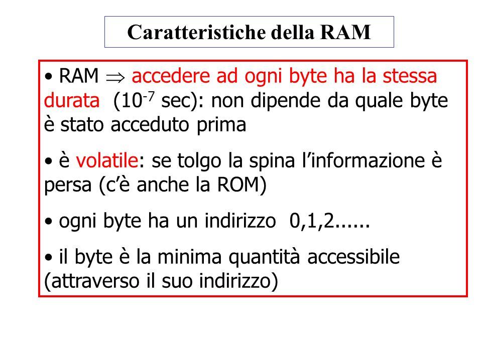 RAM accedere ad ogni byte ha la stessa durata (10 -7 sec): non dipende da quale byte è stato acceduto prima è volatile: se tolgo la spina linformazione è persa (cè anche la ROM) ogni byte ha un indirizzo 0,1,2......