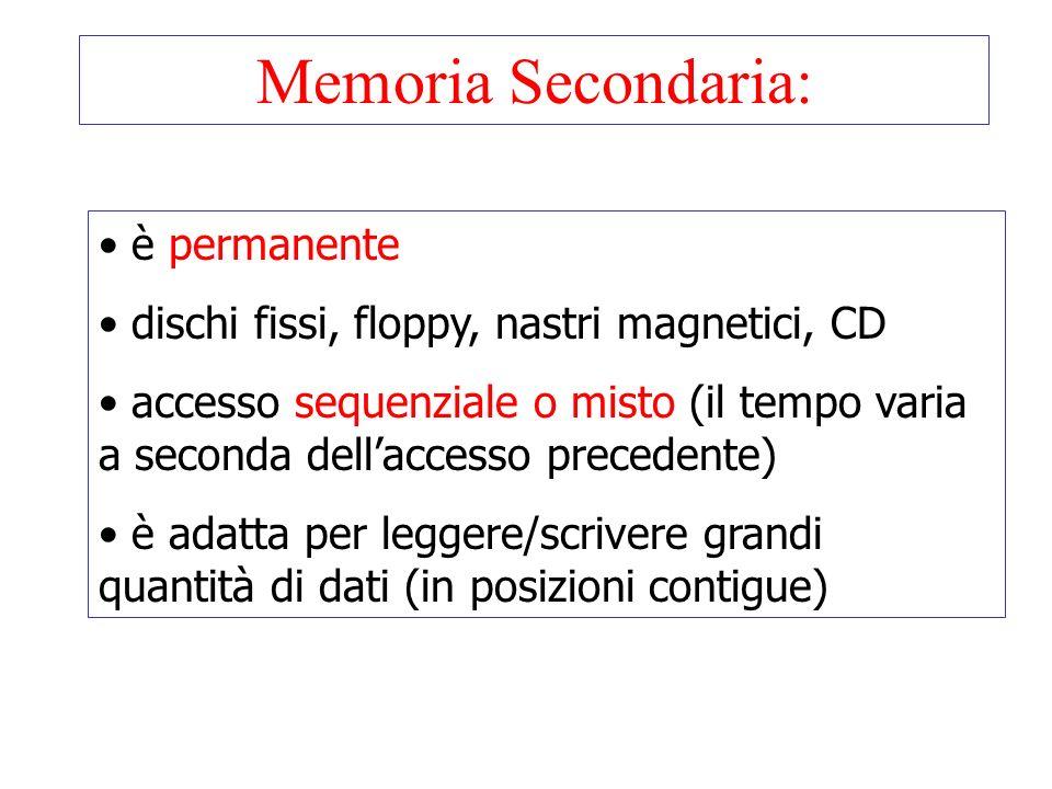Memoria Secondaria: è permanente dischi fissi, floppy, nastri magnetici, CD accesso sequenziale o misto (il tempo varia a seconda dellaccesso precedente) è adatta per leggere/scrivere grandi quantità di dati (in posizioni contigue)