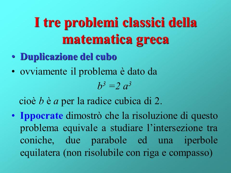 I tre problemi classici della matematica greca Duplicazione del cuboDuplicazione del cubo ovviamente il problema è dato da b 3 =2 a 3 cioè b è a per l