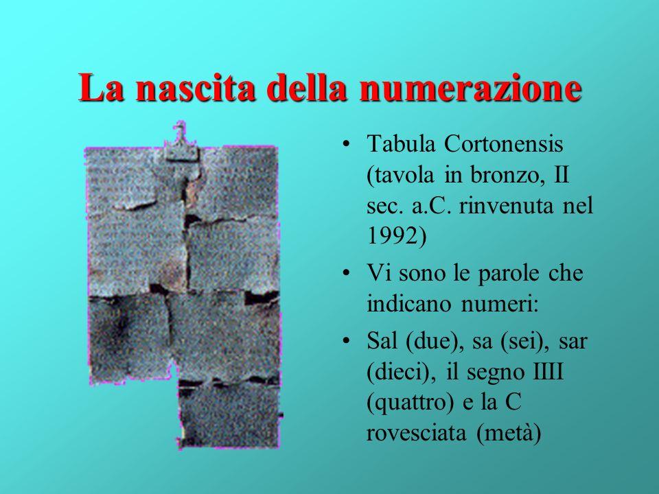 La nascita della numerazione Tabula Cortonensis (tavola in bronzo, II sec. a.C. rinvenuta nel 1992) Vi sono le parole che indicano numeri: Sal (due),