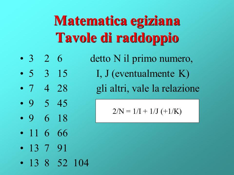 Matematica egiziana Tavole di raddoppio 3 2 6detto N il primo numero, 5 3 15 I, J (eventualmente K) 7 4 28 gli altri, vale la relazione 9 5 45 9 6 18