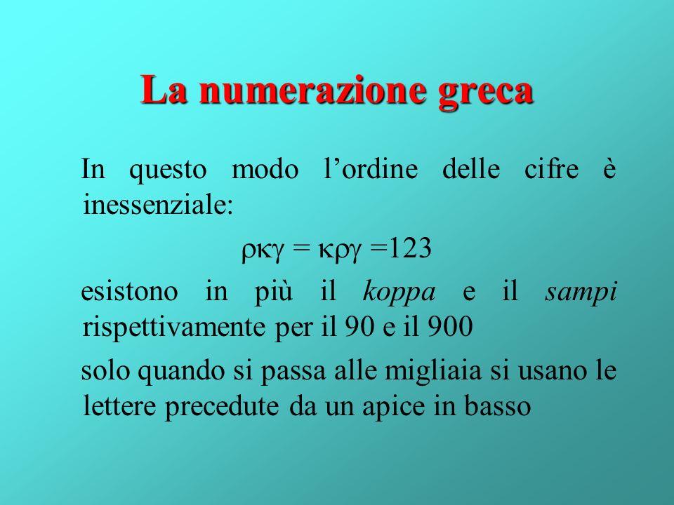 In questo modo lordine delle cifre è inessenziale: = =123 esistono in più il koppa e il sampi rispettivamente per il 90 e il 900 solo quando si passa