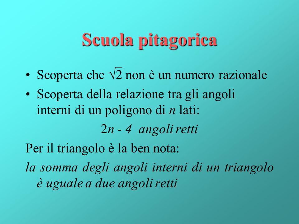 Scuola pitagorica Scoperta che 2 non è un numero razionale Scoperta della relazione tra gli angoli interni di un poligono di n lati: 2n - 4 angoli ret