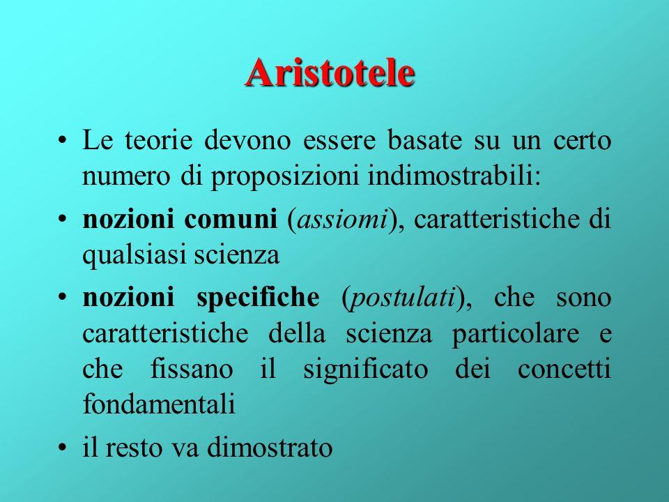 Aristotele Le teorie devono essere basate su un certo numero di proposizioni indimostrabili: nozioni comuni (assiomi), caratteristiche di qualsiasi sc