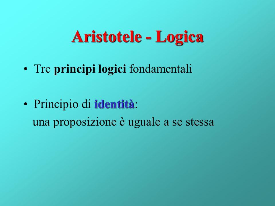 Aristotele - Logica Tre principi logici fondamentali identitàPrincipio di identità: una proposizione è uguale a se stessa