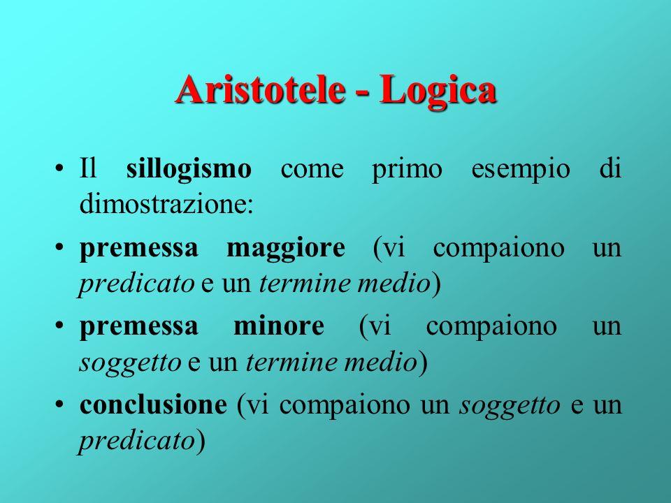 Aristotele - Logica Il sillogismo come primo esempio di dimostrazione: premessa maggiore (vi compaiono un predicato e un termine medio) premessa minor