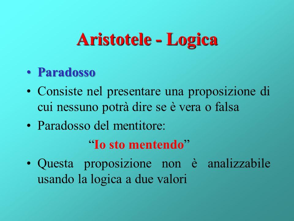 Aristotele - Logica Paradosso Consiste nel presentare una proposizione di cui nessuno potrà dire se è vera o falsa Paradosso del mentitore: Io sto men