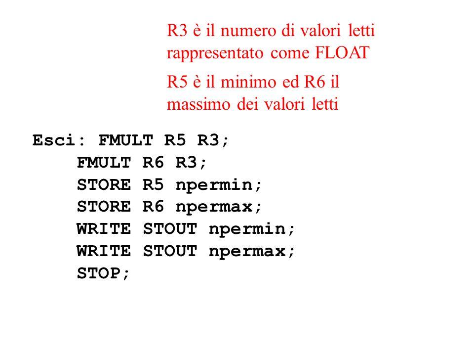 Esci: FMULT R5 R3; FMULT R6 R3; STORE R5 npermin; STORE R6 npermax; WRITE STOUT npermin; WRITE STOUT npermax; STOP; R3 è il numero di valori letti rappresentato come FLOAT R5 è il minimo ed R6 il massimo dei valori letti