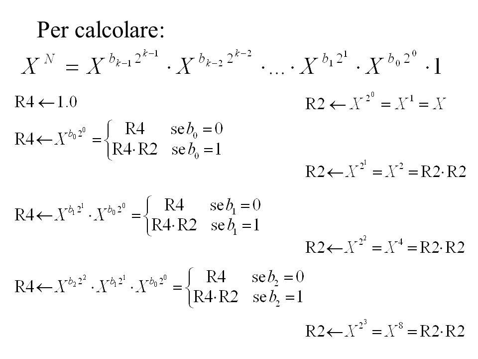 Per calcolare: