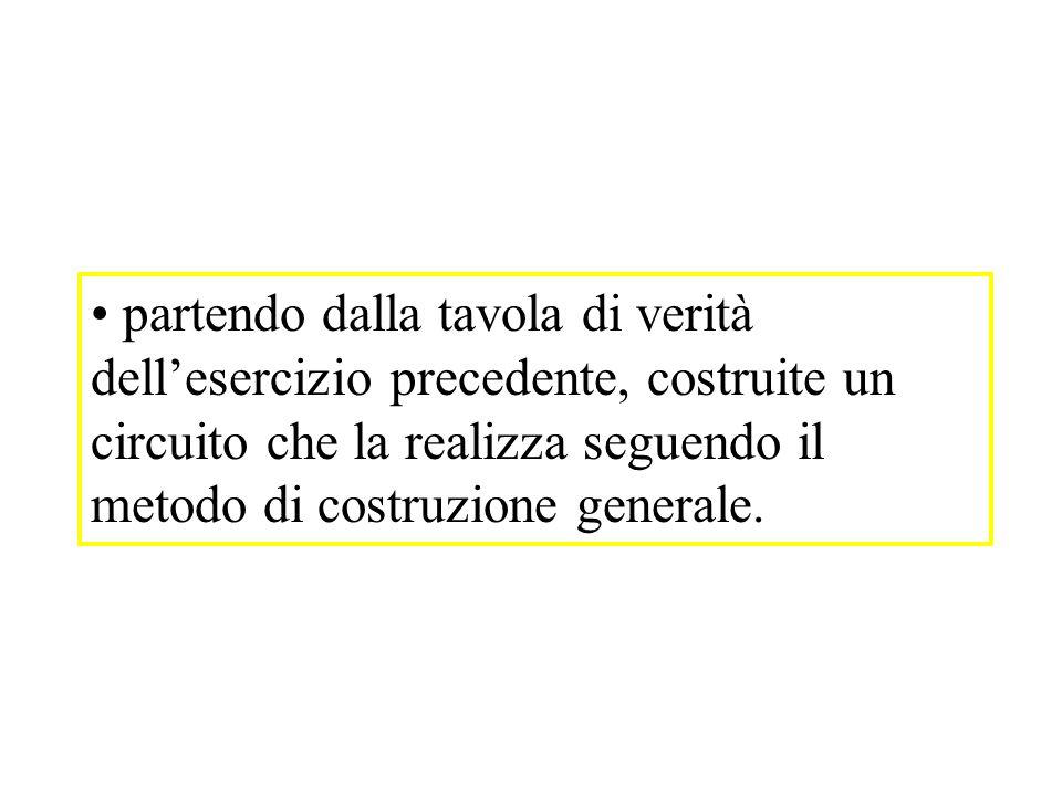 partendo dalla tavola di verità dellesercizio precedente, costruite un circuito che la realizza seguendo il metodo di costruzione generale.