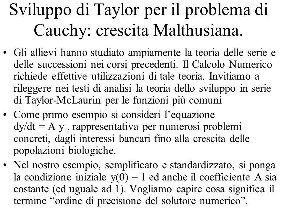 Sviluppo di Taylor per il problema di Cauchy: crescita Malthusiana. Gli allievi hanno studiato ampiamente la teoria delle serie e delle successioni ne