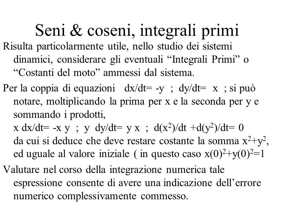 Seni & coseni, integrali primi Risulta particolarmente utile, nello studio dei sistemi dinamici, considerare gli eventuali Integrali Primi o Costanti